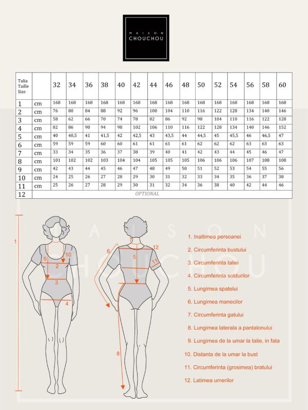 tabel dimensional